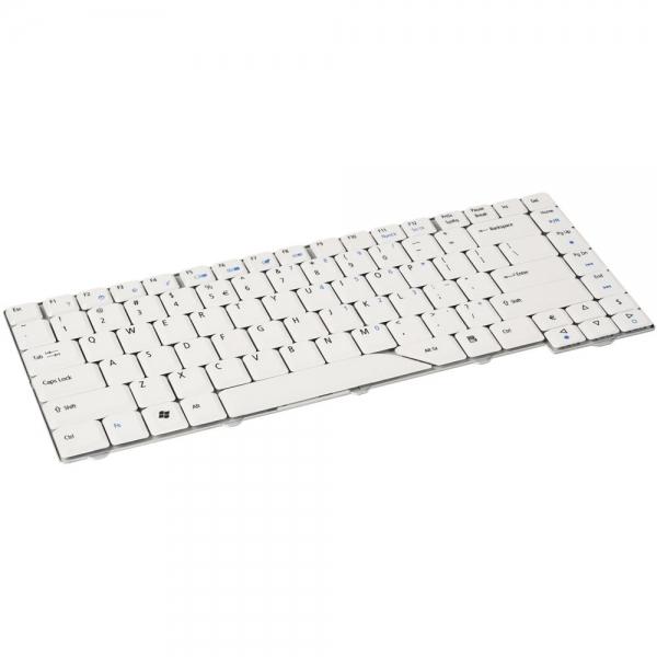 Americká klávesnice
